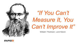 William Thomson If you can't measure it