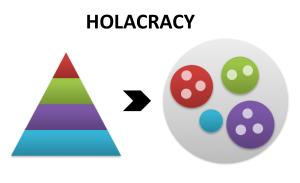 holacracy: from pyramid to circles